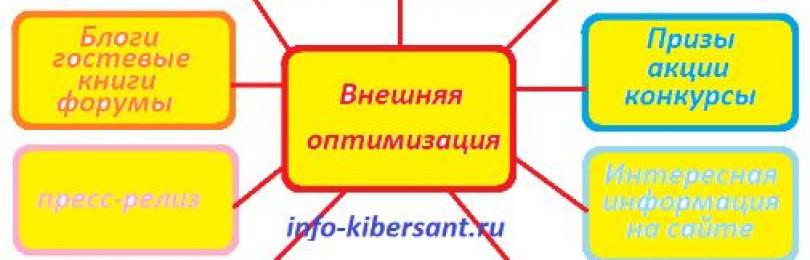 Внешняя оптимизация сайта для увеличения трафика