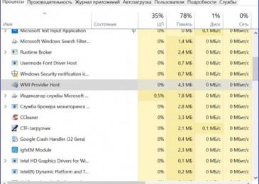 Wmi provider host что это за процесс в Windows 7 8 10 и нужен ли он?
