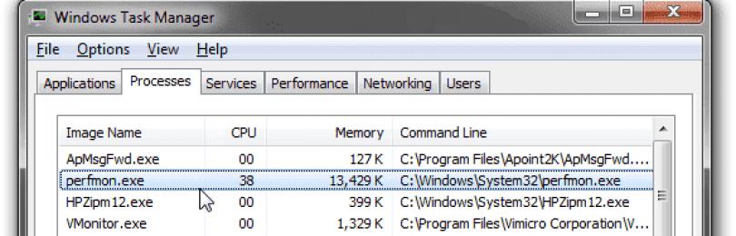 Процесс Perfmon.exe что это такое в Windows 7 10 и почему он так сильно грузит процессор