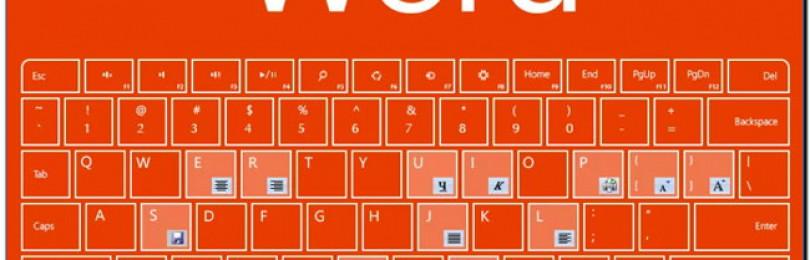 Самые распространённые и удобные сочетания клавиш в Word?