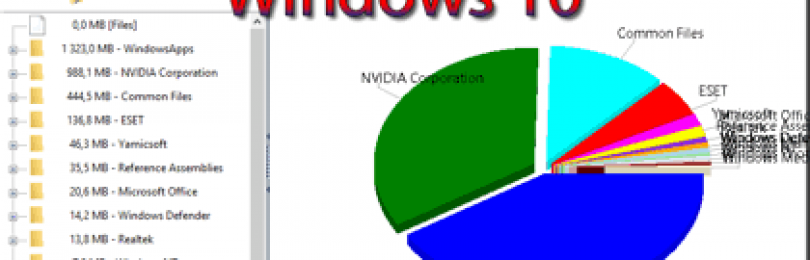 Windows 10 Manager 2.2.7 быстрое восстановление десятки
