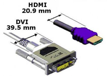 DVI HDMI разъем для подключение телевизора к компьютеру