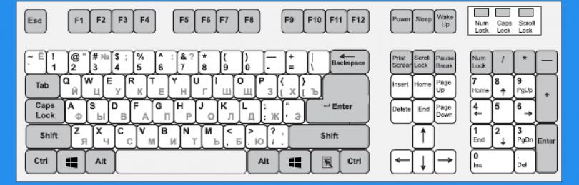 Как отключить клавишу windows в играх и не только 5 способов