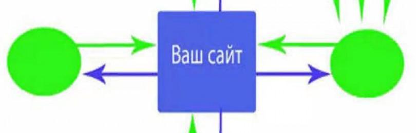 Бесплатный обмен ссылками плюсы и минусы.