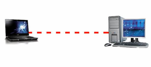 соединить два компьютера в сеть