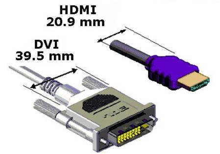 DVI, HDMI разъем