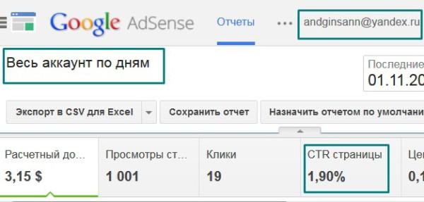 гугл адсенс отчеты