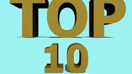 Топ 10 Яндекса и Googla