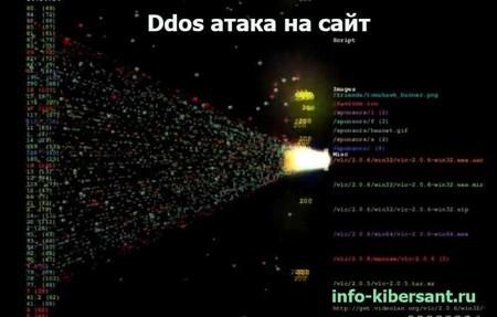 ddos атака на сайт