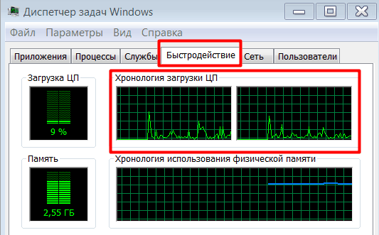 диспетчер задач Windows быстродействие
