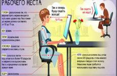 Как правильно сидеть за компьютером советы для здоровья