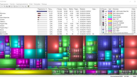 WinDirStat удобный анализ захламленности дисков