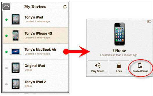Как разблокировать телефон, если забыл пароль 20 способов