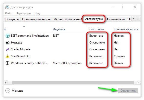 Как запустить диспетчер задач на Windows клавишами 5 способов