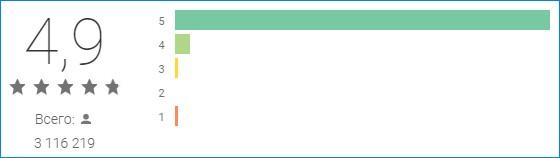 Kaspersky Internet Security рейтинг