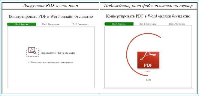 PDF to WORD Конвертер 2