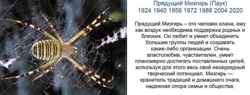 прядущий мизгирь по славянскому календарю