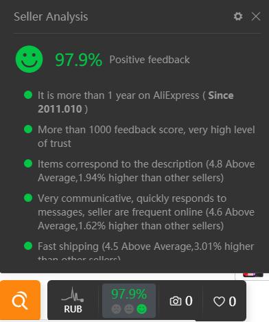 рейтинг продавца 97,9