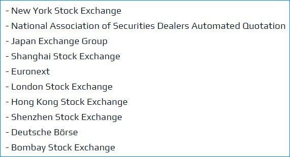 крупные валютные рынки