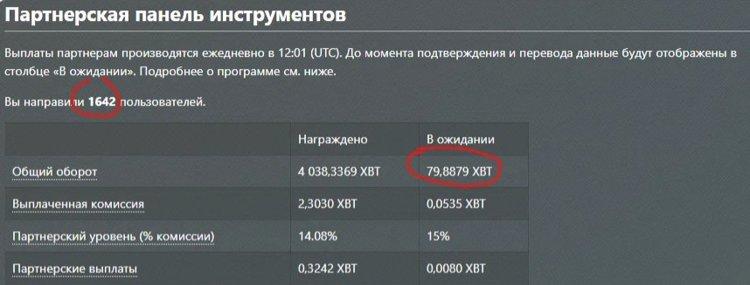 Скриншот из биржи с результатами
