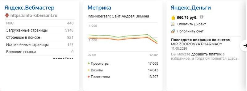 виджеты на Яндексе