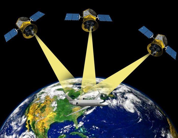 satelite-navigation-diagram
