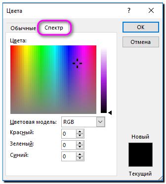 4 спектр