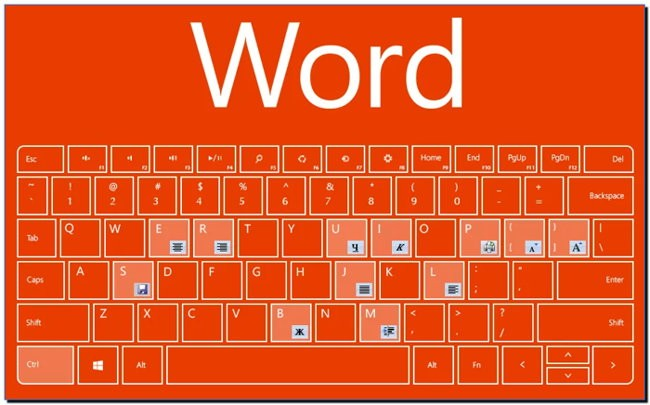 горячие клавиши word