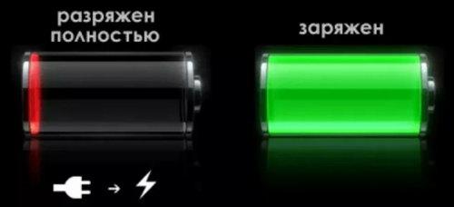 тренировка батареи