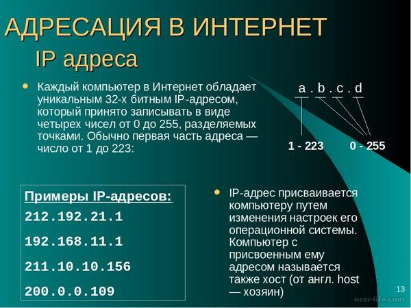 chto-takoe-ip-adres