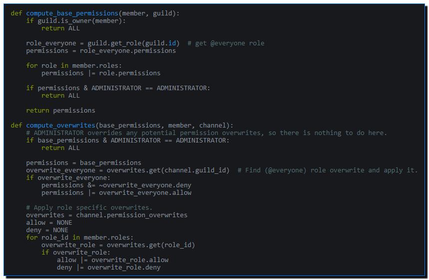 opisanie-funktsional-permissions_3